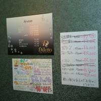新潟駅前キャバクラ 「Yシャツin水着DAY★」7枚目