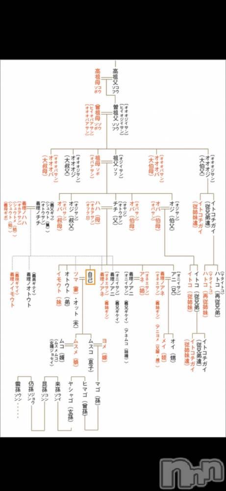 松本デリヘルVANILLA(バニラ) じゅり(18)の5月28日写メブログ「玄孫までしかわからないw」