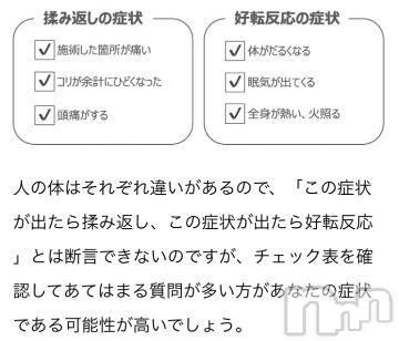 新潟メンズエステ 癒々・匠(ユユ・タクミ) りおん(31)の2月20日写メブログ「コソ勉しました」