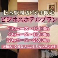 松本デリヘル スイートパレスの3月19日お店速報「ビジホの皆さんスイートパレスです(^_-)-☆」