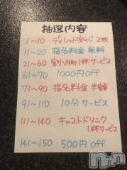 新潟駅前キャバクラ(ディレット)のお店速報「平日限定!キープボトル&スペシャルクジ」