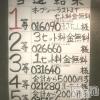 新潟駅前キャバクラ Diletto(ディレット)の1月21日お店速報「✩宝くじ当選結果発表✩」