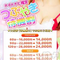松本デリヘル Cherry Girl(チェリーガール)の5月13日お店速報「ナイトナビ限定つぶやき待機割引♪」