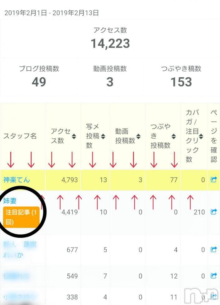 三条デリヘル人妻じゅんちゃん(ヒトヅマジュンチャン) 神楽てん(45)の2月15日写メブログ「♡アクセス(*´▽`人)アリガトウ♡♡」