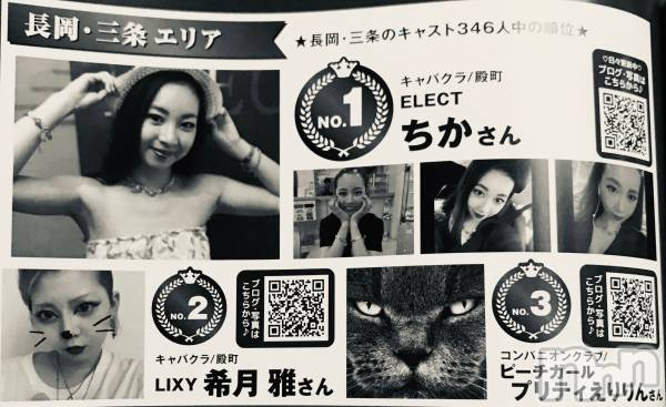 殿町キャバクラELECT(エレクト) ちかの7月1日写メブログ「財界新潟様」