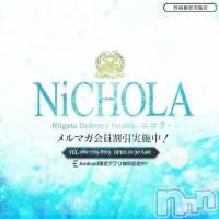 新潟デリヘル NiCHOLA(ニコラ)の3月23日お店速報「【店休日】明日以降のご予約も承っておりますm(__)m」