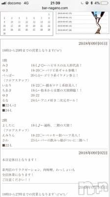 長野ガールズバーCAFE & BAR ハピネス(カフェ アンド バー ハピネス) みさの9月1日写メブログ「松本から京都の天使♡」