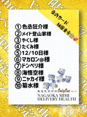 長岡デリヘル Mimi(ミミ) 【チョコ】(24)の2月18日写メブログ「『おはようございます🐵』」