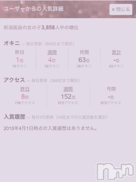 新潟デリヘルA(エース) 新人 りおな(18)の4月17日写メブログ「嬉しいです♡」
