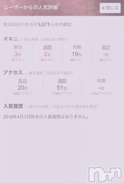 新潟デリヘルA(エース) 新人 りおな(18)の4月19日写メブログ「予約ありがとうございます♡」