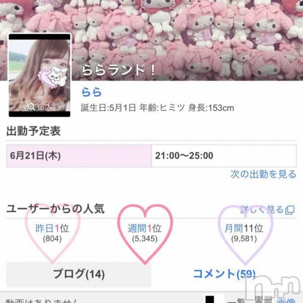 新潟駅前セクキャバCLUB Pーtwo(ピーツー) ららの6月21日写メブログ「ゾロ目!」