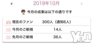 甲府ソープBARUBORA(バルボラ) みか(22)の10月14日写メブログ「わぁ!!」