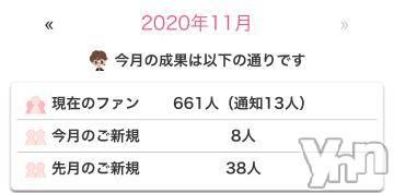甲府ソープ BARUBORA(バルボラ) みか(22)の11月14日写メブログ「お気に入り?.*?」